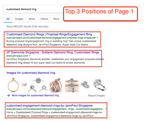 Top 3 Positions of Page 1 Google For Jannpaul